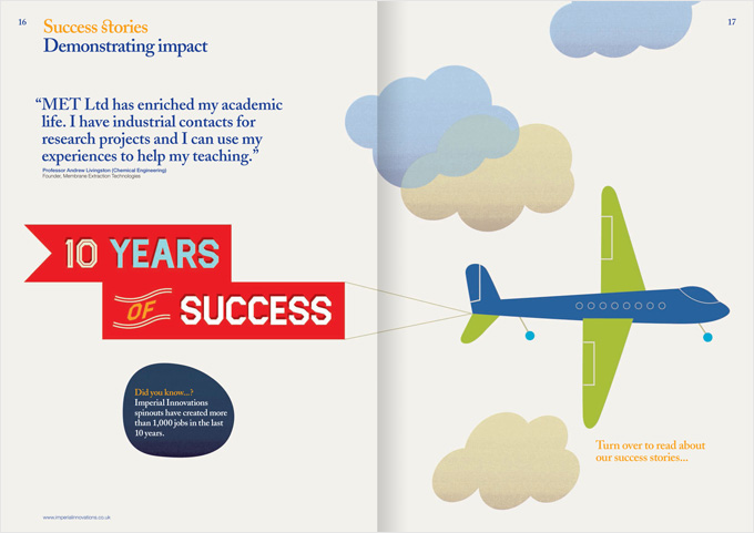 Ten Years of Success spread