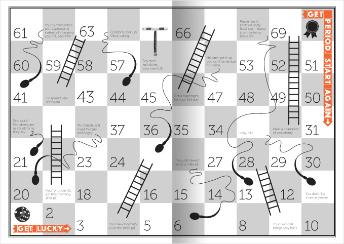 snakes and ladders contraception game